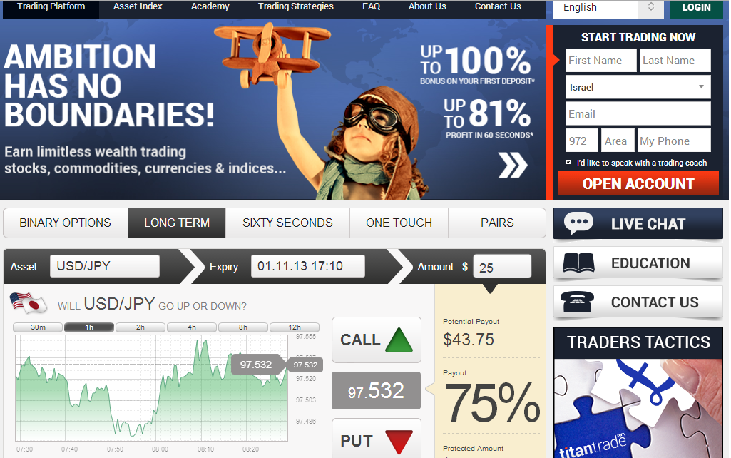 Binary options trading formulas and strategy review